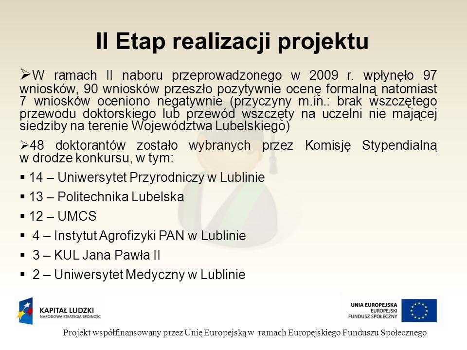 III Nabór wniosków Projekt współfinansowany przez Unię Europejską w ramach Europejskiego Funduszu Społecznego Ostatni nabór wniosków o przyznanie stypendium zostanie przeprowadzony na przełomie luty/marzec 2010 r.