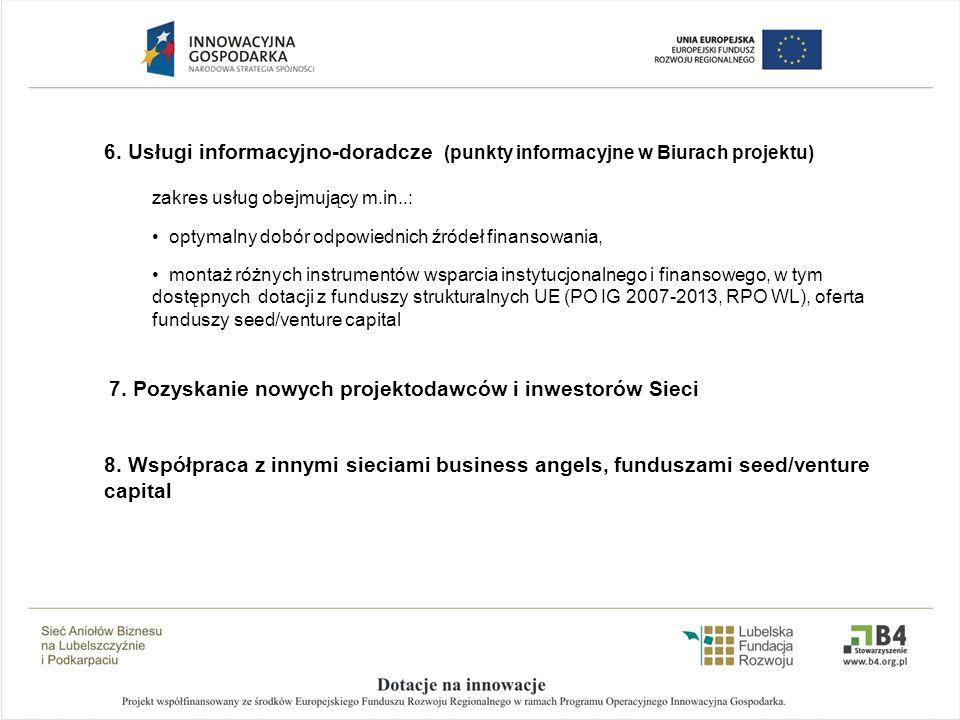 6. Usługi informacyjno-doradcze (punkty informacyjne w Biurach projektu) zakres usług obejmujący m.in..: optymalny dobór odpowiednich źródeł finansowa