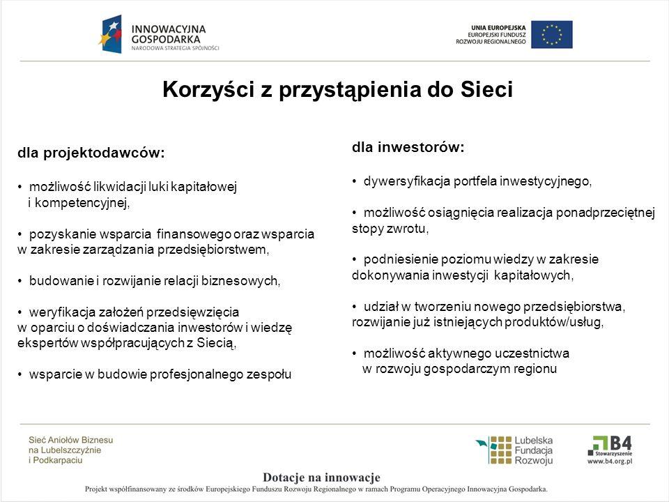 Korzyści z przystąpienia do Sieci dla projektodawców: możliwość likwidacji luki kapitałowej i kompetencyjnej, pozyskanie wsparcia finansowego oraz wsp