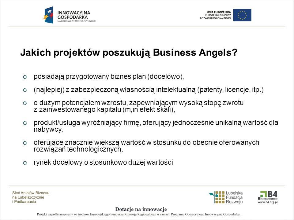 Zgłoszenie propozycji projektu do Sieci Business Angels (zazwyczaj w trybie on line) Przyjęcie projektu przez Przedstawiciela Sieci Spotkanie Projektodawcy z przedstawicielem Sieci Przygotowanie przez Projektodawcę prezentacji projektu dla inwestorów Standardowa (uproszczona) procedura współpracy sieci Business Angels z Projektodawcą (pomysłodawcą) Spotkanie z Aniołem Biznesu przesłanie prezentacji projektu/biznes planu Uzupełnienie danych