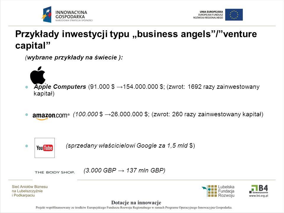 Przykłady inwestycji typu business angels/venture capital (wybrane przykłady na świecie ): Apple Computers (91.000 $ 154.000.000 $; (zwrot: 1692 razy