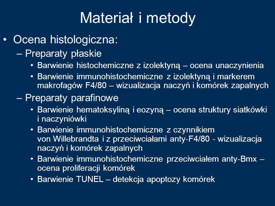 Materiał i metody Ocena histologiczna: –Preparaty płaskie Barwienie histochemiczne z izolektyną – ocena unaczynienia Barwienie immunohistochemiczne z