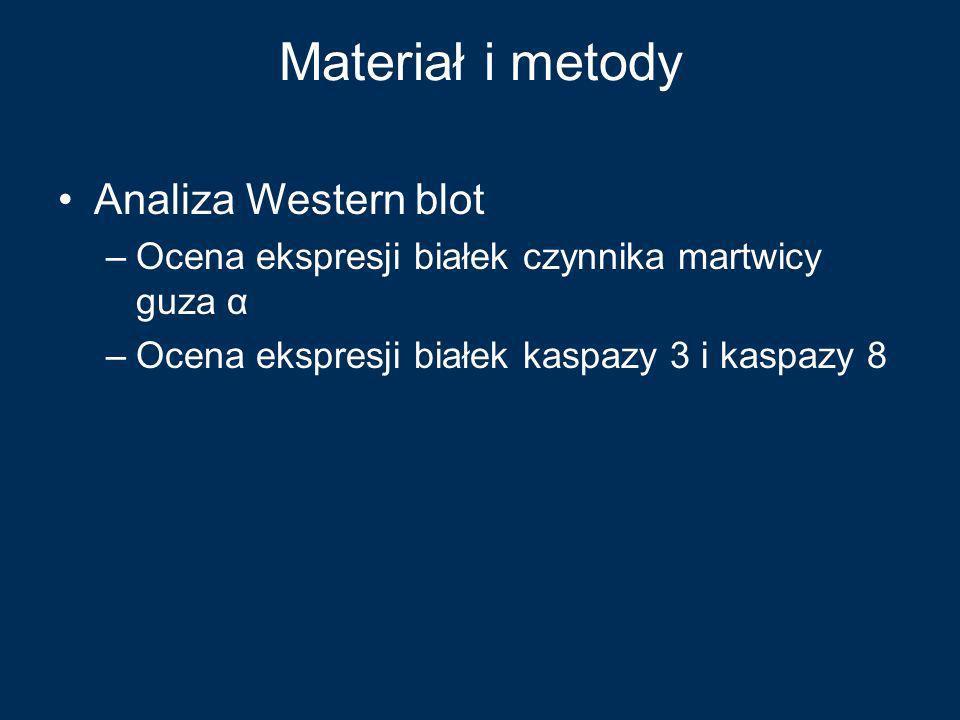Materiał i metody Analiza Western blot –Ocena ekspresji białek czynnika martwicy guza α –Ocena ekspresji białek kaspazy 3 i kaspazy 8