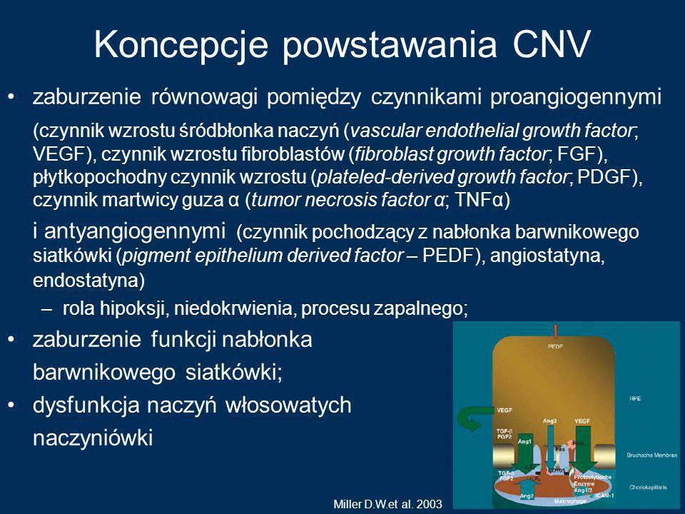 Koncepcje powstawania CNV zaburzenie równowagi pomiędzy czynnikami proangiogennymi (czynnik wzrostu śródbłonka naczyń (vascular endothelial growth fac