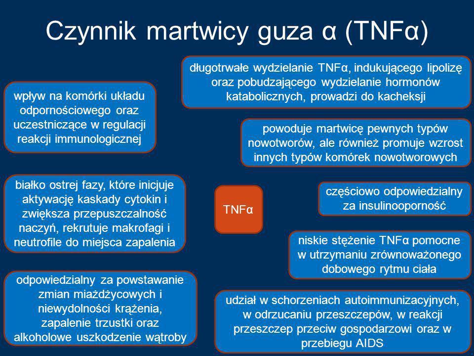 Czynnik martwicy guza α (TNFα) TNFα wpływ na komórki układu odpornościowego oraz uczestniczące w regulacji reakcji immunologicznej białko ostrej fazy,