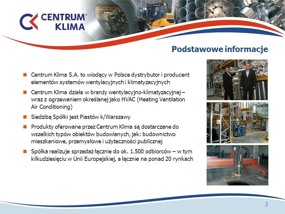 3 Doświadczony Zarząd Marek Perendyk* – Prezes Zarządu Od 18 lat pracuje w branży wentylacyjnej i instalacyjnej.