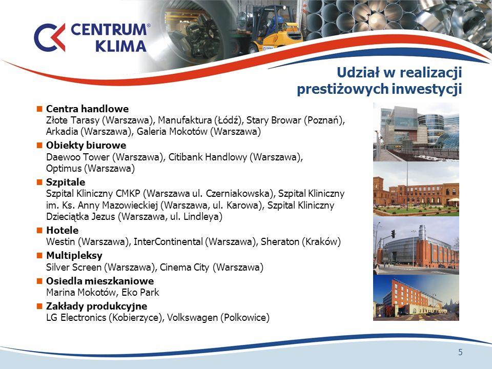 16 Zaplanowane inwestycje Plan inwestycyjny Spółki na lata 2008-2012 obejmuje dwa znaczące projekty: Lata 2008-2009: rozbudowa istniejącego zakładu w obecnej siedzibie Spółki w Piastowie, na łączną kwotę 6 mln PLN, w tym: budowa hali produkcyjnej kilkuetapowy zakup i instalacja maszyn do produkcji kanałów okrągłych przebudowa placu manewrowego budowa wiaty magazynowej; Lata 2008-2011: budowa centrum produkcyjno-magazynowo-biurowego w Wieruchowie, gm.