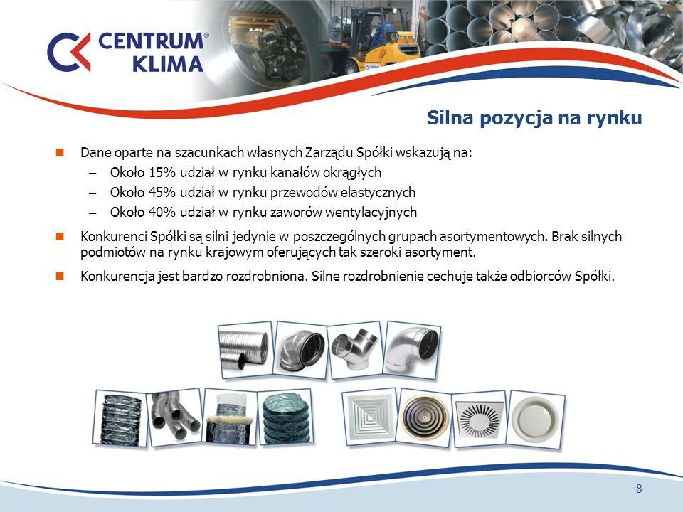 19 Kontakt do Spółki: Centrum Klima S.A.Ul. Noakowskiego 4, 05-820 Piastów, tel.