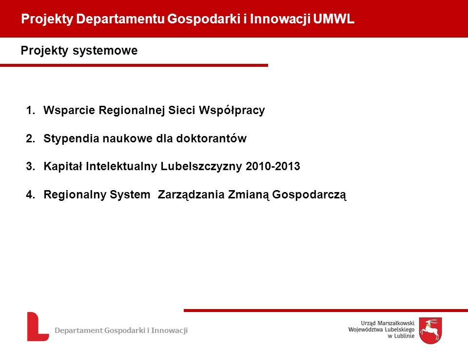 Departament Gospodarki i Innowacji Projekty Departamentu Gospodarki i Innowacji UMWL Projekty systemowe 1.Wsparcie Regionalnej Sieci Współpracy 2.Stypendia naukowe dla doktorantów 3.Kapitał Intelektualny Lubelszczyzny 2010-2013 4.Regionalny System Zarządzania Zmianą Gospodarczą
