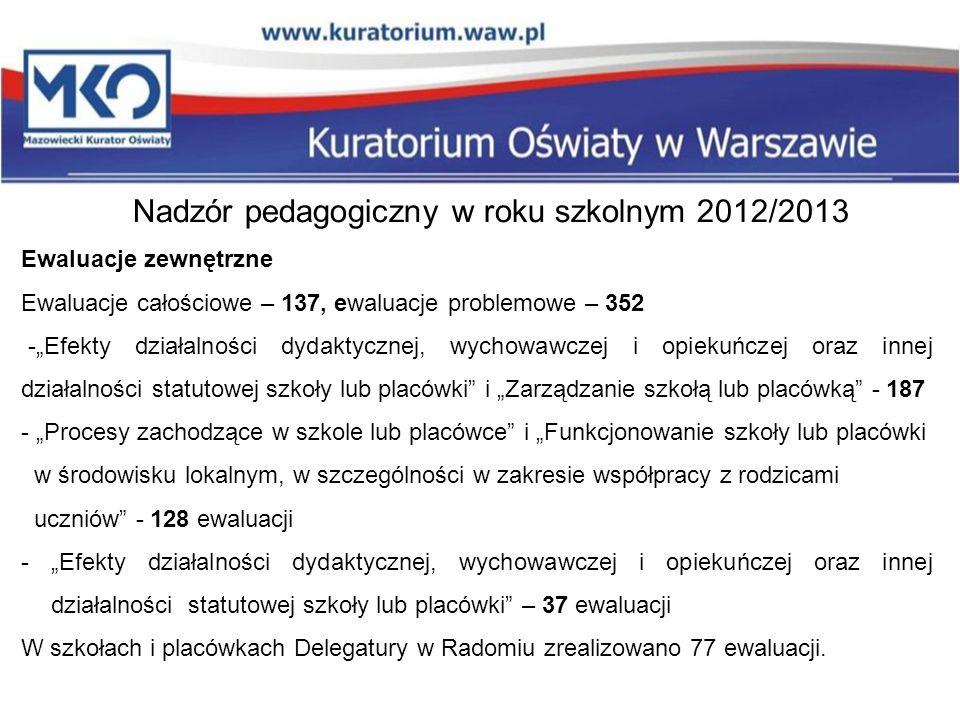 Nadzór pedagogiczny w roku szkolnym 2012/2013 Ewaluacje zewnętrzne Ewaluacje całościowe – 137, ewaluacje problemowe – 352 -Efekty działalności dydakty