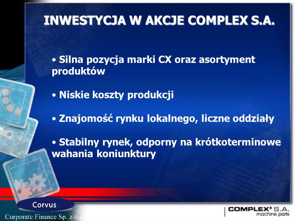 Silna pozycja marki CX oraz asortyment produktów Niskie koszty produkcji Znajomość rynku lokalnego, liczne oddziały Stabilny rynek, odporny na krótkoterminowe wahania koniunktury INWESTYCJA W AKCJE COMPLEX S.A.