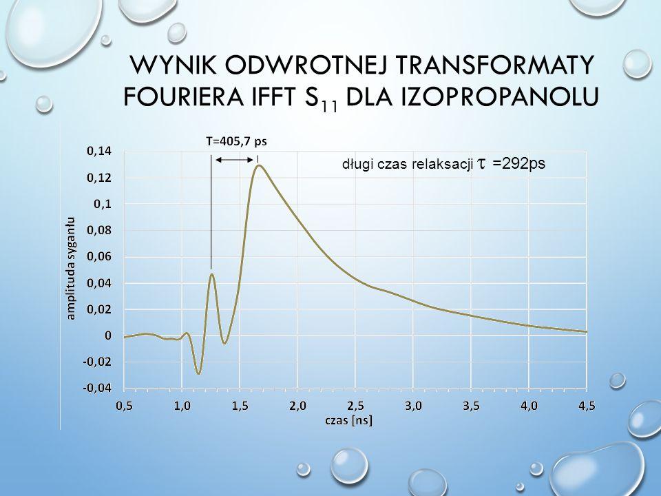 długi czas relaksacji =292ps WYNIK ODWROTNEJ TRANSFORMATY FOURIERA IFFT S 11 DLA IZOPROPANOLU