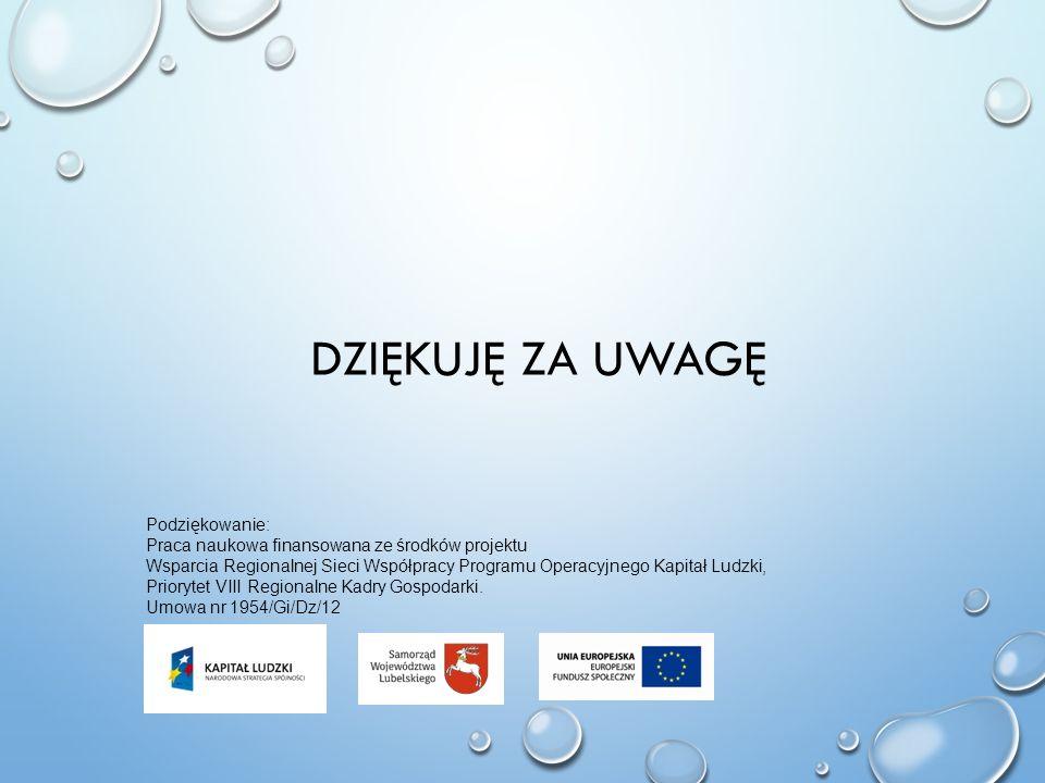 DZIĘKUJĘ ZA UWAGĘ Podziękowanie: Praca naukowa finansowana ze środków projektu Wsparcia Regionalnej Sieci Współpracy Programu Operacyjnego Kapitał Lud