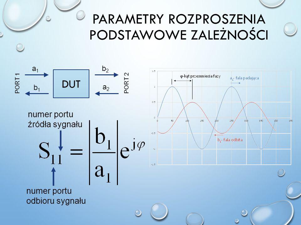 PARAMETRY ROZPROSZENIA PODSTAWOWE ZALEŻNOŚCI numer portu źródła sygnału numer portu odbioru sygnału DUT a1a1 b2b2 a2a2 b1b1 PORT 1 PORT 2