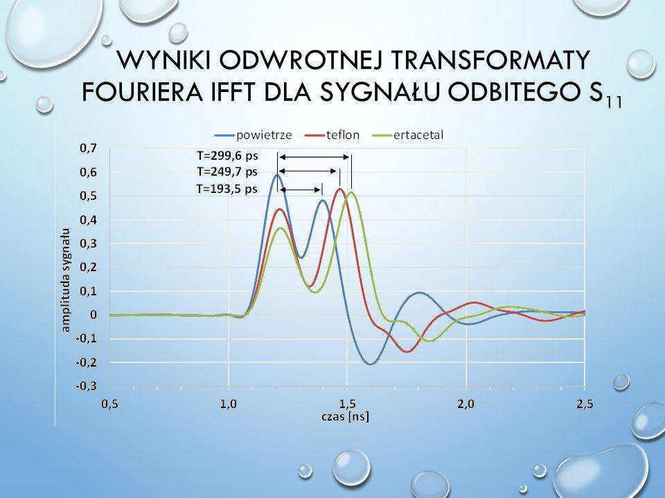 WYNIKI ODWROTNEJ TRANSFORMATY FOURIERA IFFT DLA SYGNAŁU ODBITEGO S 11