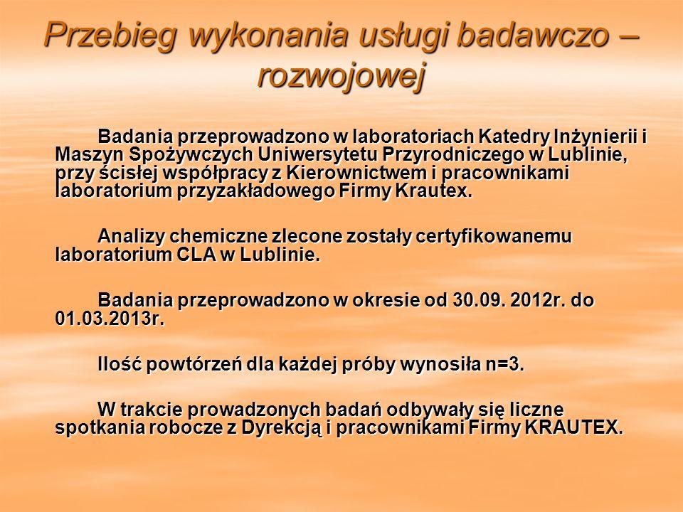 Wyniki badań i ich analiza Rys.1.