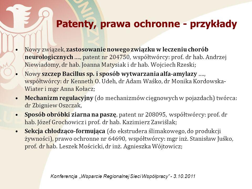 Patenty, prawa ochronne - przykłady Nowy związek, zastosowanie nowego związku w leczeniu chorób neurologicznych …., patent nr 204750, współtwórcy: pro