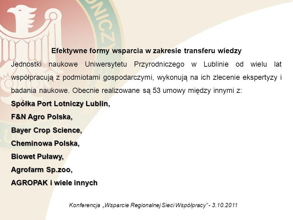 Efektywne formy wsparcia w zakresie transferu wiedzy Jednostki naukowe Uniwersytetu Przyrodniczego w Lublinie od wielu lat współpracują z podmiotami g