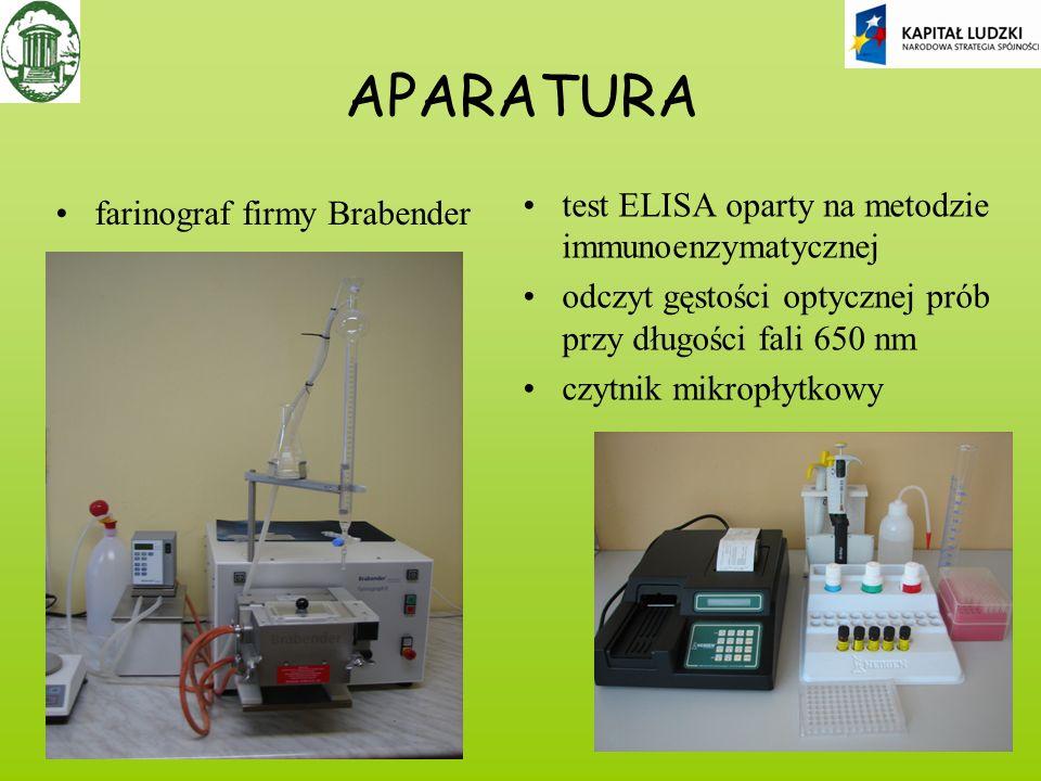 APARATURA farinograf firmy Brabender test ELISA oparty na metodzie immunoenzymatycznej odczyt gęstości optycznej prób przy długości fali 650 nm czytni