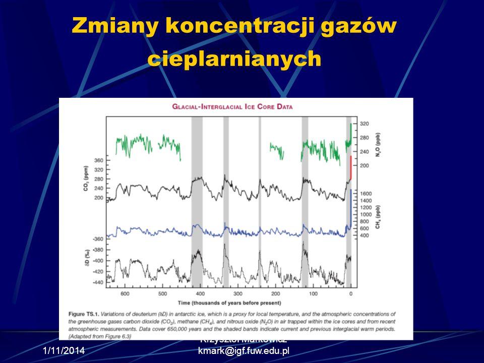 1/11/2014 Krzysztof Markowicz kmark@igf.fuw.edu.pl Zmiany koncentracji gazów cieplarnianych