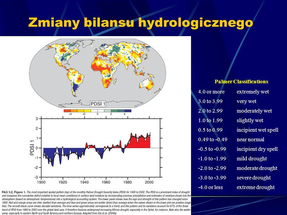 1/11/2014 Krzysztof Markowicz kmark@igf.fuw.edu.pl Zmiany bilansu hydrologicznego Palmer Classifications 4.0 or moreextremely wet 3.0 to 3.99very wet