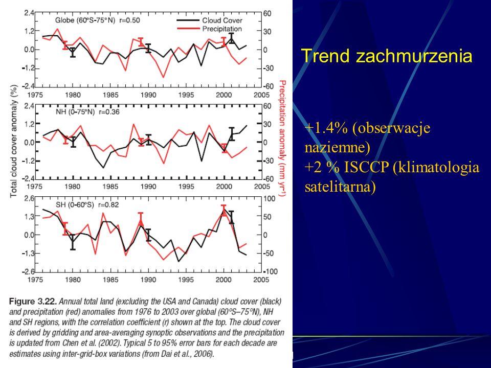1/11/2014 Krzysztof Markowicz kmark@igf.fuw.edu.pl Trend zachmurzenia +1.4% (obserwacje naziemne) +2 % ISCCP (klimatologia satelitarna)