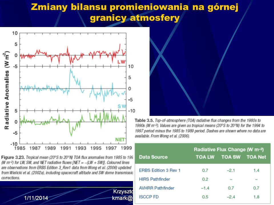 1/11/2014 Krzysztof Markowicz kmark@igf.fuw.edu.pl Zmiany bilansu promieniowania na górnej granicy atmosfery