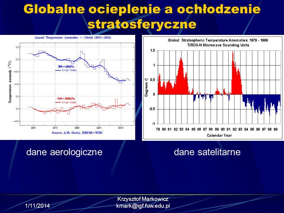 1/11/2014 Krzysztof Markowicz kmark@igf.fuw.edu.pl Globalne ocieplenie a ochłodzenie stratosferyczne dane aerologicznedane satelitarne