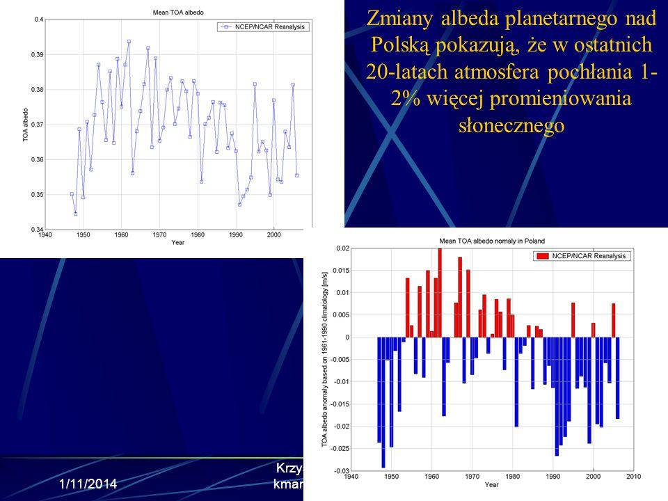 1/11/2014 Krzysztof Markowicz kmark@igf.fuw.edu.pl Zmiany albeda planetarnego nad Polską pokazują, że w ostatnich 20-latach atmosfera pochłania 1- 2%