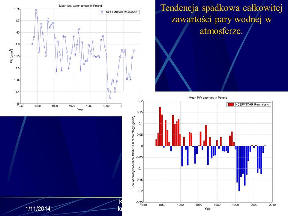 1/11/2014 Krzysztof Markowicz kmark@igf.fuw.edu.pl Tendencja spadkowa całkowitej zawartości pary wodnej w atmosferze.
