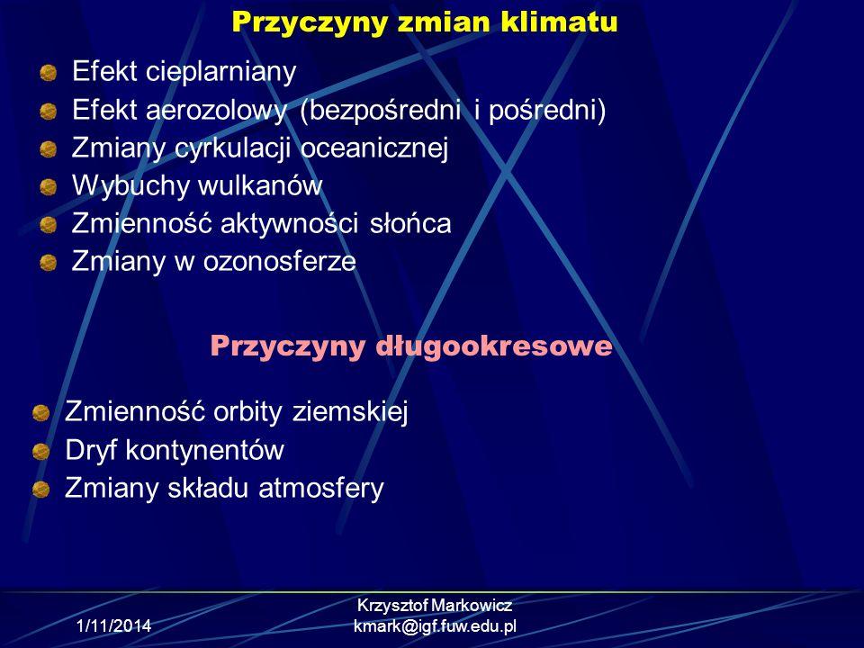1/11/2014 Krzysztof Markowicz kmark@igf.fuw.edu.pl Przyczyny zmian klimatu Efekt cieplarniany Efekt aerozolowy (bezpośredni i pośredni) Zmiany cyrkula
