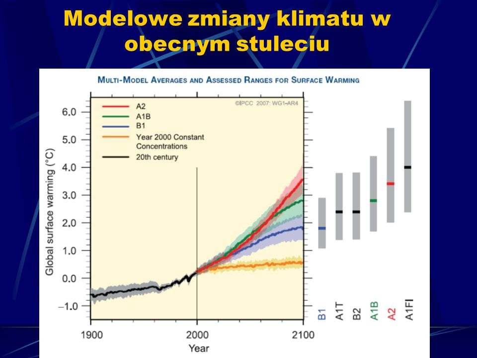 1/11/2014 Krzysztof Markowicz kmark@igf.fuw.edu.pl Modelowe zmiany klimatu w obecnym stuleciu