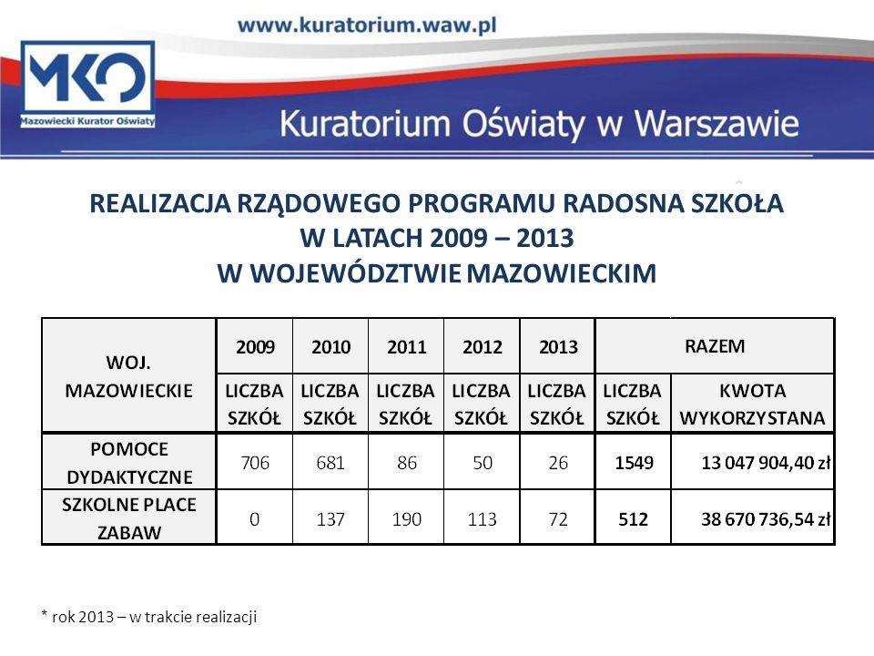 REALIZACJA RZĄDOWEGO PROGRAMU RADOSNA SZKOŁA W LATACH 2009 – 2013 W WOJEWÓDZTWIE MAZOWIECKIM * rok 2013 – w trakcie realizacji