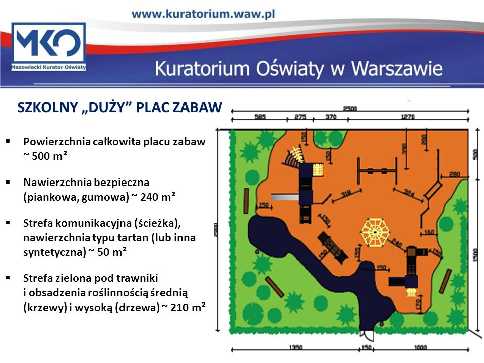 SZKOLNY DUŻY PLAC ZABAW Powierzchnia całkowita placu zabaw ~ 500 m² Nawierzchnia bezpieczna (piankowa, gumowa) ~ 240 m² Strefa komunikacyjna (ścieżka), nawierzchnia typu tartan (lub inna syntetyczna) ~ 50 m² Strefa zielona pod trawniki i obsadzenia roślinnością średnią (krzewy) i wysoką (drzewa) ~ 210 m²