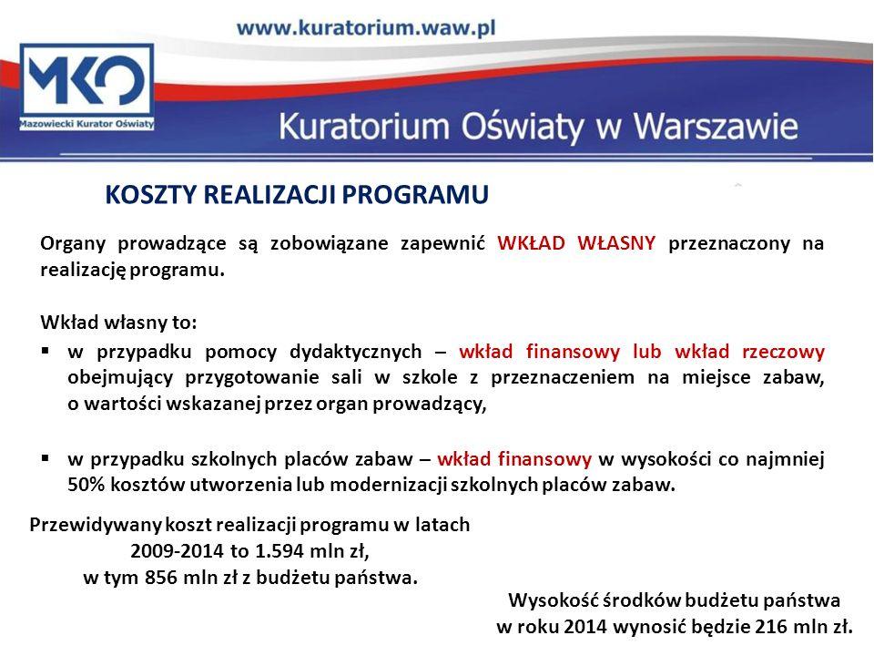 KOSZTY REALIZACJI PROGRAMU Organy prowadzące są zobowiązane zapewnić WKŁAD WŁASNY przeznaczony na realizację programu.
