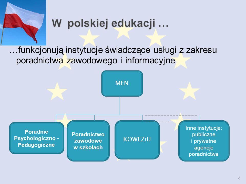 …funkcjonują instytucje świadczące usługi z zakresu poradnictwa zawodowego i informacyjne 7 Poradnie Psychologiczno - Pedagogiczne Poradnictwo zawodowe w szkołach KOWEZiU Inne instytucje: publiczne i prywatne agencje poradnictwa MEN ----------------- -----------