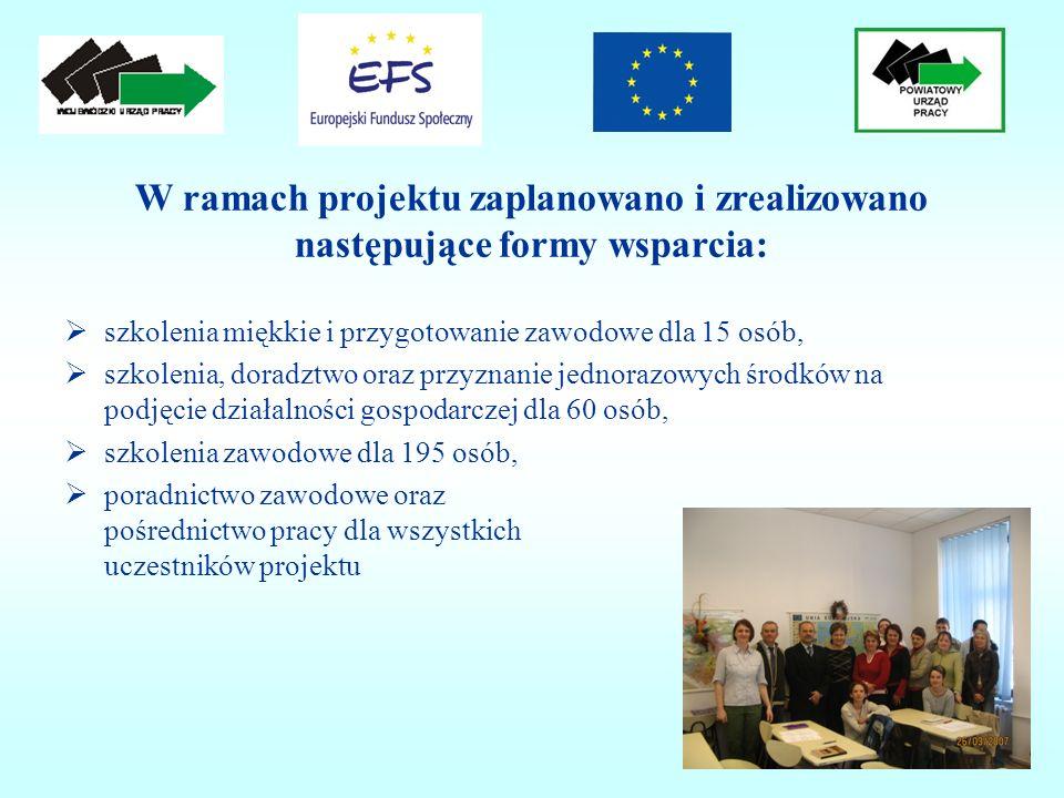 W ramach projektu zaplanowano i zrealizowano następujące formy wsparcia: szkolenia miękkie i przygotowanie zawodowe dla 15 osób, szkolenia, doradztwo