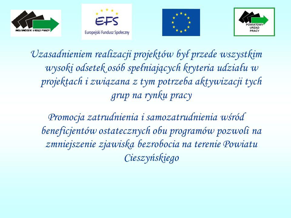 Uzasadnieniem realizacji projektów był przede wszystkim wysoki odsetek osób spełniających kryteria udziału w projektach i związana z tym potrzeba aktywizacji tych grup na rynku pracy Promocja zatrudnienia i samozatrudnienia wśród beneficjentów ostatecznych obu programów pozwoli na zmniejszenie zjawiska bezrobocia na terenie Powiatu Cieszyńskiego
