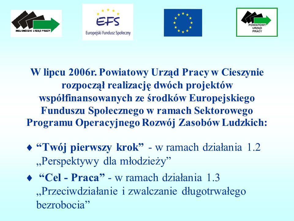 Twój pierwszy krok - w ramach działania 1.2 Perspektywy dla młodzieży Cel - Praca - w ramach działania 1.3 Przeciwdziałanie i zwalczanie długotrwałego bezrobocia W lipcu 2006r.