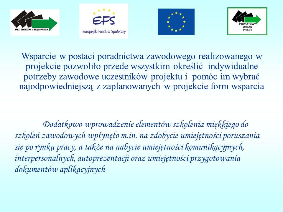 INFORMACJA O PRZYZNANIU I WYDATKOWANIU ŚRODKÓW Z EUROPEJSKIEGO FUNDUSZU SPOŁECZNEGO NA REALIZACJĘ PROJEKTU TWÓJ PIERWSZY KROK 2006 - 2007r.