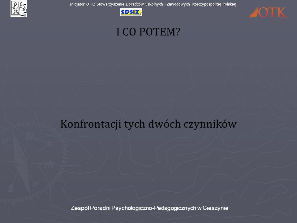 Inicjator OTK: Stowarzyszenie Doradców Szkolnych i Zawodowych Rzeczypospolitej Polskiej Zespół Poradni Psychologiczno-Pedagogicznych w Cieszynie I CO