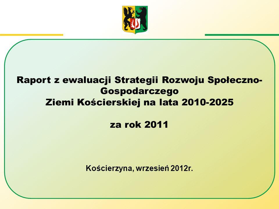 Ewaluacja Strategii Rozwoju Społeczno-Gospodarczego Ziemi Kościerskiej na lata 2010-2025 III Środowisko i racjonalne wykorzystanie zasobów (5) Stopień zanieczyszczenia powietrza na terenie Miasta Kościerzyna poniżej ustawowych norm.