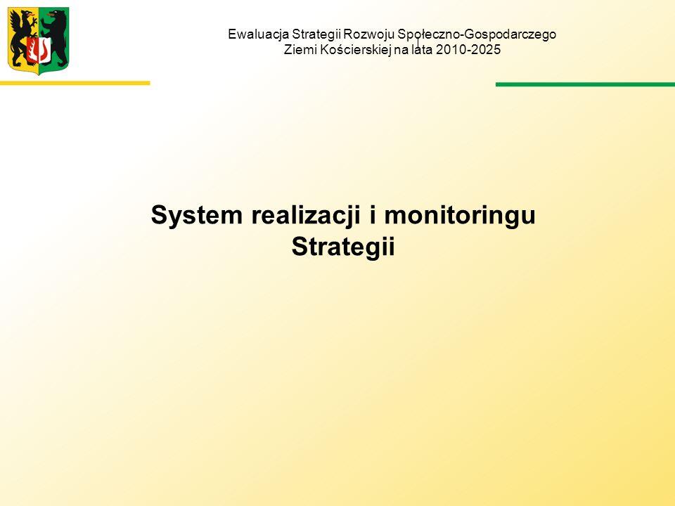 Ewaluacja Strategii Rozwoju Społeczno-Gospodarczego Ziemi Kościerskiej na lata 2010-2025 III Środowisko i racjonalne wykorzystanie zasobów (6) Stopień skanalizowania w Powiecie Kościerskim Drugi wskaźnik Stopień skanalizowania w Powiecie Kościerskim weryfikowany był przez wielkość oczyszczalni w RLM.