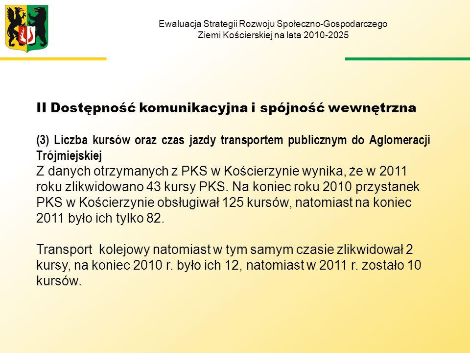 Ewaluacja Strategii Rozwoju Społeczno-Gospodarczego Ziemi Kościerskiej na lata 2010-2025 II Dostępność komunikacyjna i spójność wewnętrzna (4) Dobra ocena wewnętrznej dostępności i spójności komunikacyjnej przez większość mieszkańców Ziemi Kościerskiej i turystów W stosunku do roku 2010, o 6,3 km zwiększyła długość dróg o nawierzchni gruntowej ulepszonej natomiast drogi z nawierzchnią twardą o 4,2 km.