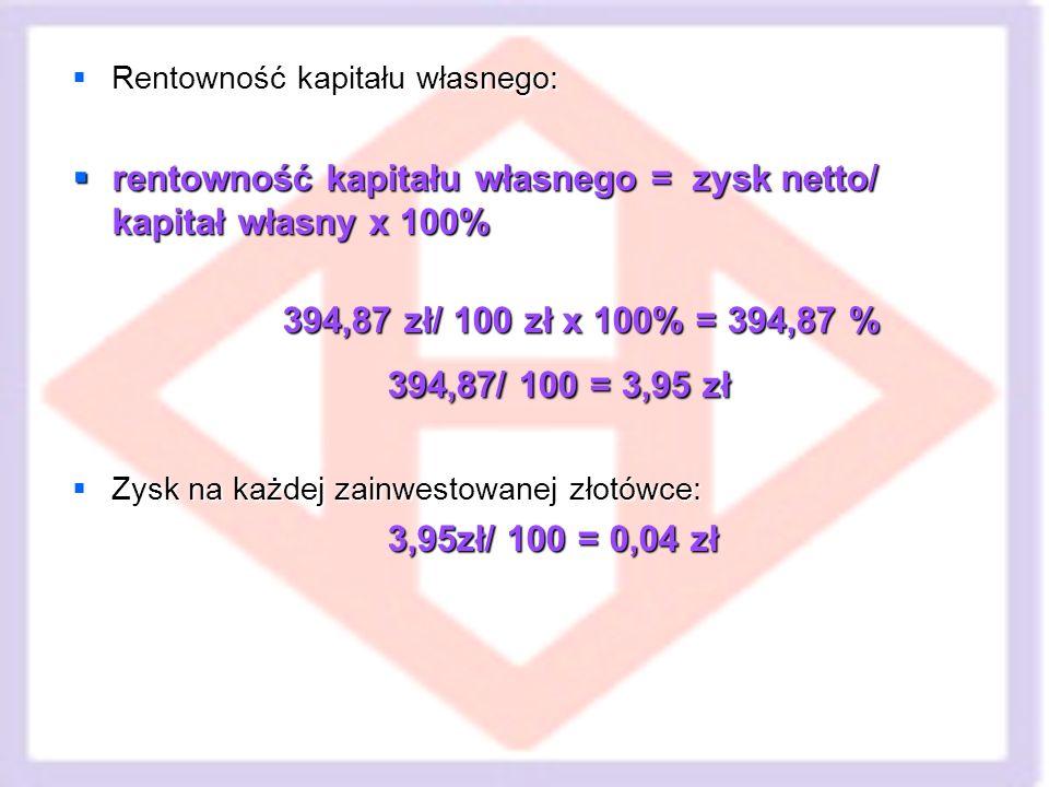 Rentowność kapitału własnego: Rentowność kapitału własnego: rentowność kapitału własnego = zysk netto/ kapitał własny x 100% rentowność kapitału własnego = zysk netto/ kapitał własny x 100% 394,87 zł/ 100 zł x 100% = 394,87 % 394,87/ 100 = 3,95 zł 394,87/ 100 = 3,95 zł Zysk na każdej zainwestowanej złotówce: Zysk na każdej zainwestowanej złotówce: 3,95zł/ 100 = 0,04 zł 3,95zł/ 100 = 0,04 zł