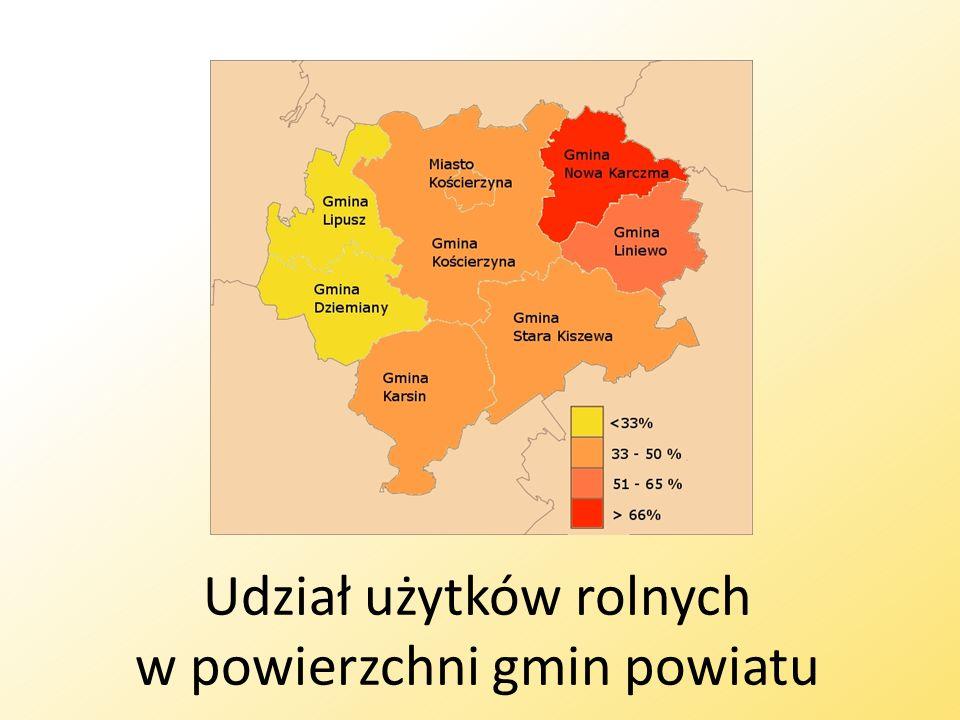 Udział użytków rolnych w powierzchni gmin powiatu