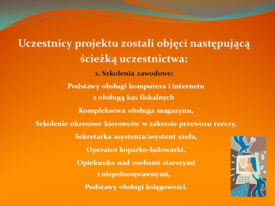 Uczestnicy projektu zostali objęci następującą ścieżką uczestnictwa: 2.