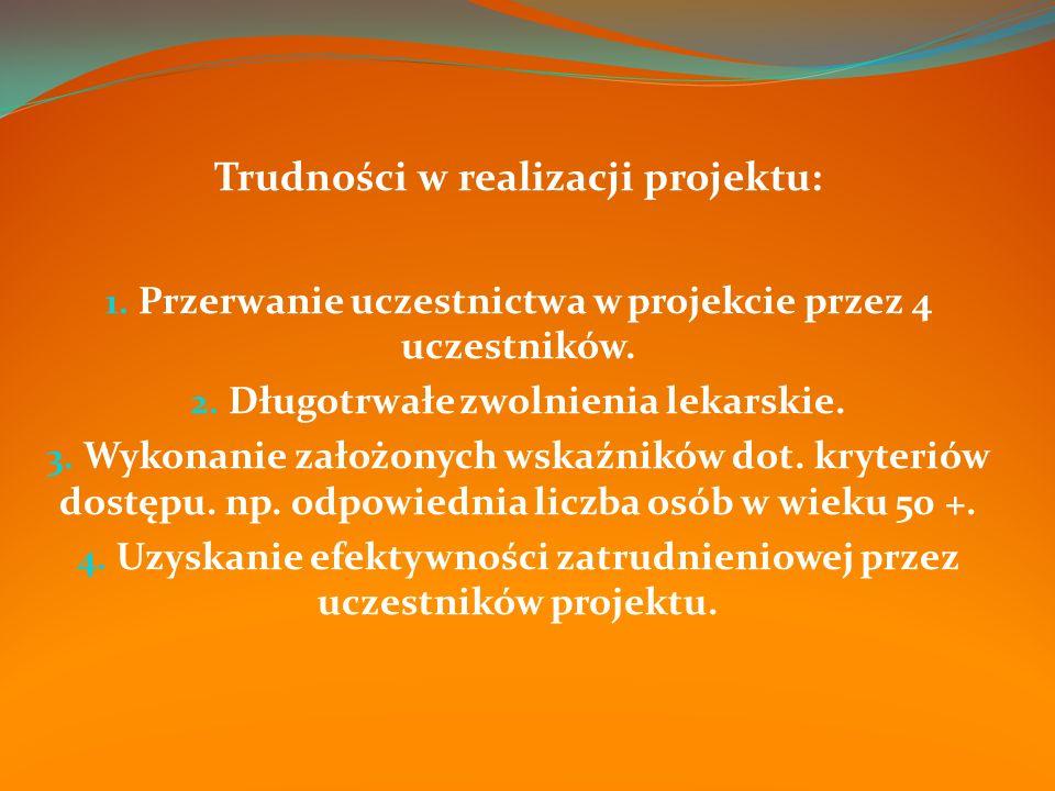 Trudności w realizacji projektu: 1. Przerwanie uczestnictwa w projekcie przez 4 uczestników.
