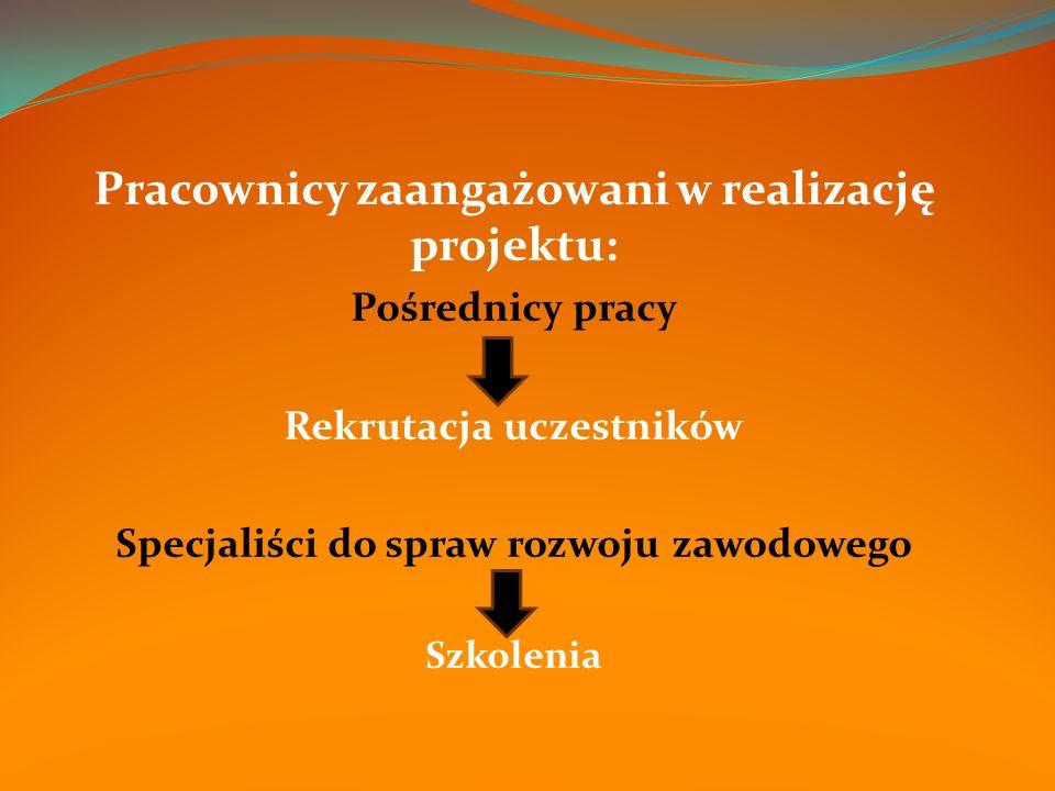 Pracownicy zaangażowani w realizację projektu: Pośrednicy pracy Rekrutacja uczestników Specjaliści do spraw rozwoju zawodowego Szkolenia