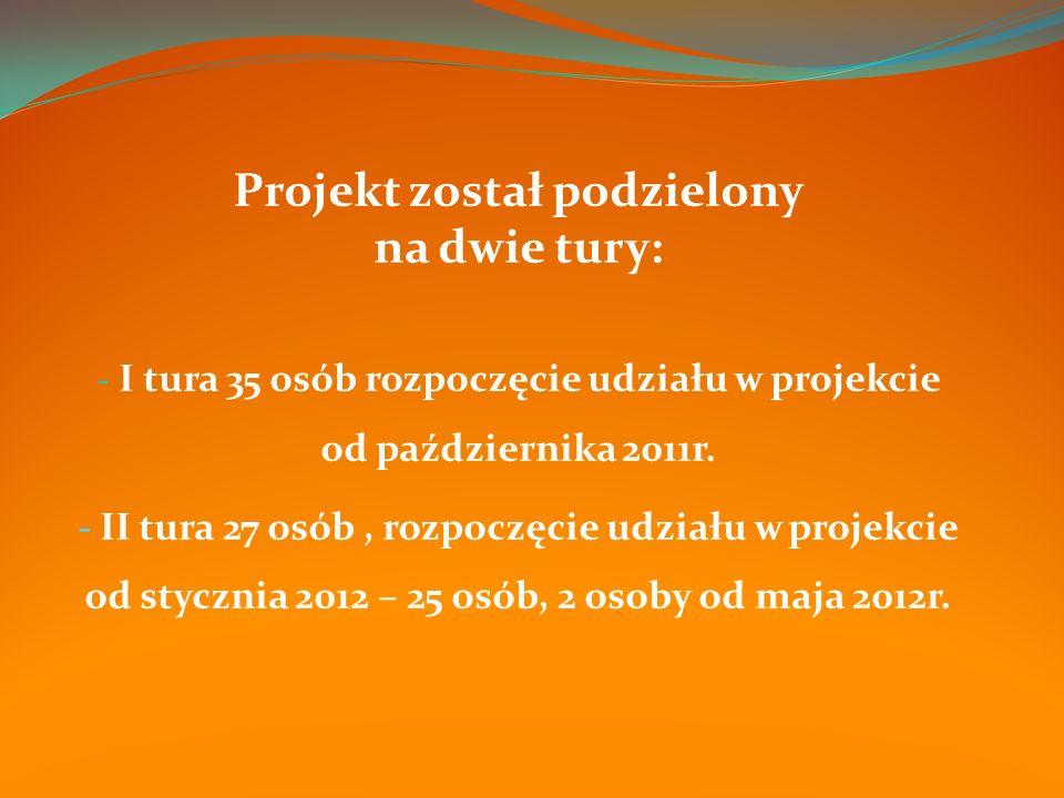 Projekt został podzielony na dwie tury: - I tura 35 osób rozpoczęcie udziału w projekcie od października 2011r.